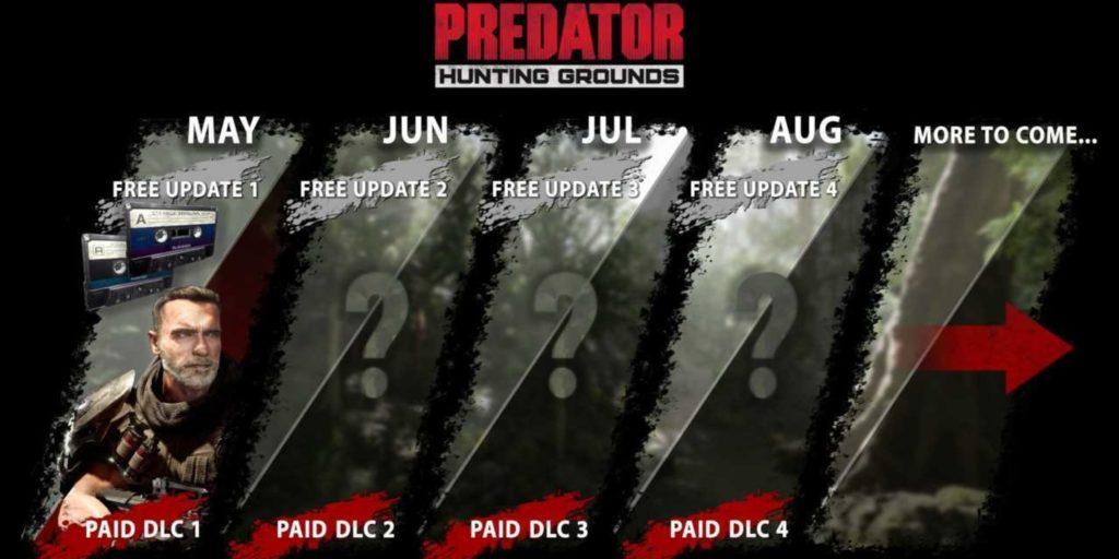 آرنولد در بازی Predator: Hunting Grounds