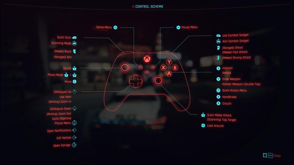 تنظیمات گرافیکی Cyberpunk 2077