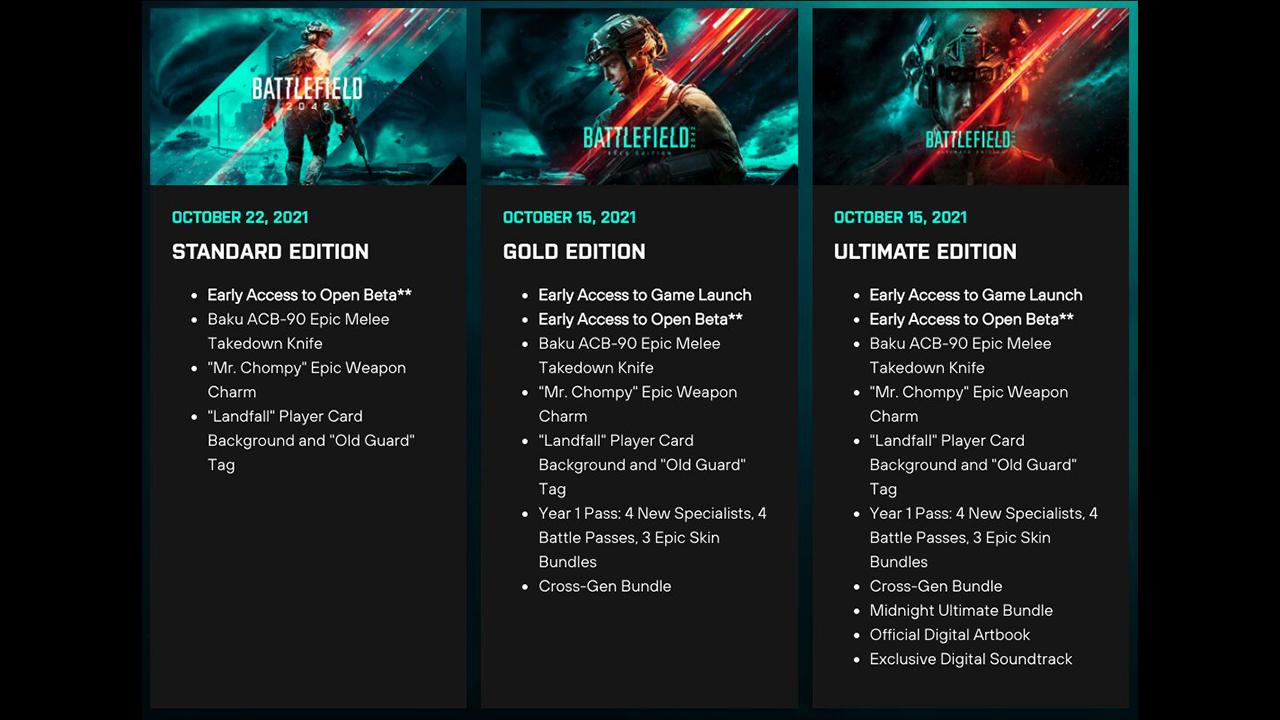 تفاوت نسخههای مختلف بازی Battlefield 2042